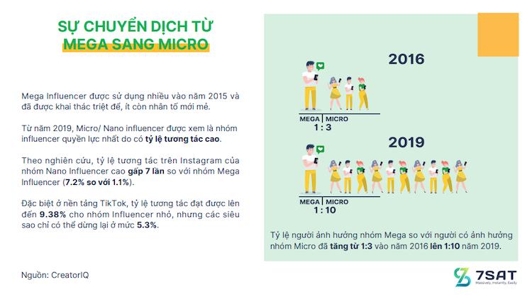 bao-cao-nganh-influencer-marketing-2020-4