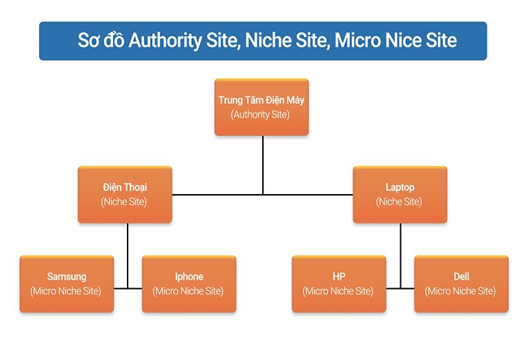 ngach-affiliate-marketing-01