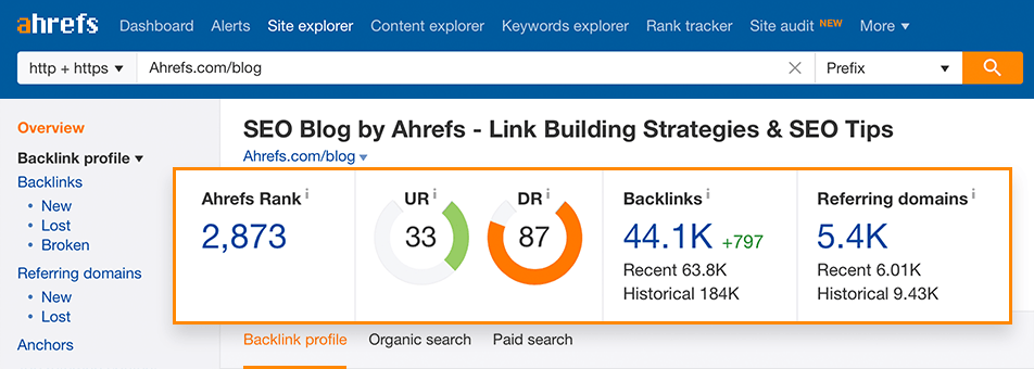 Ahref - Công cụ kiểm tra backlink hiệu quả